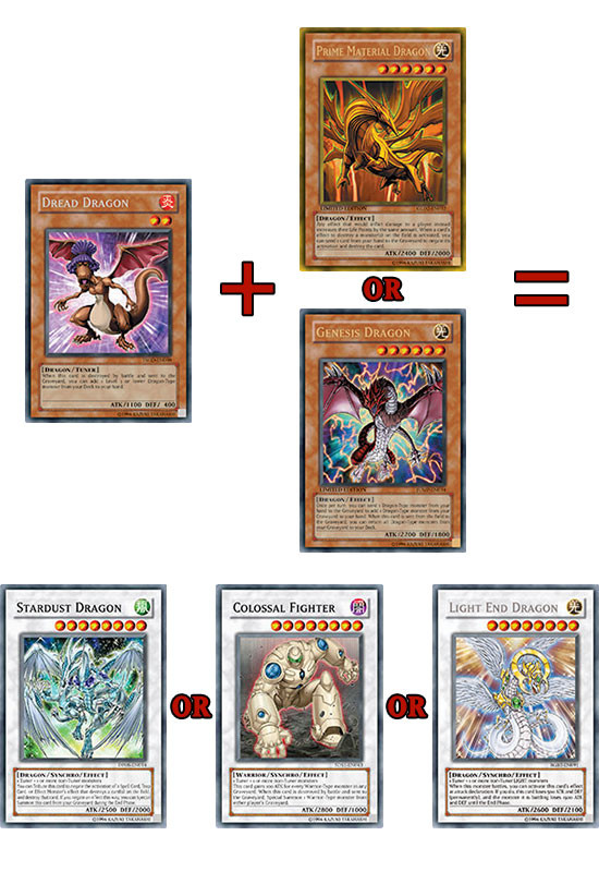 Yu Gi Oh Tcg Strategy Articles Dread Dragon